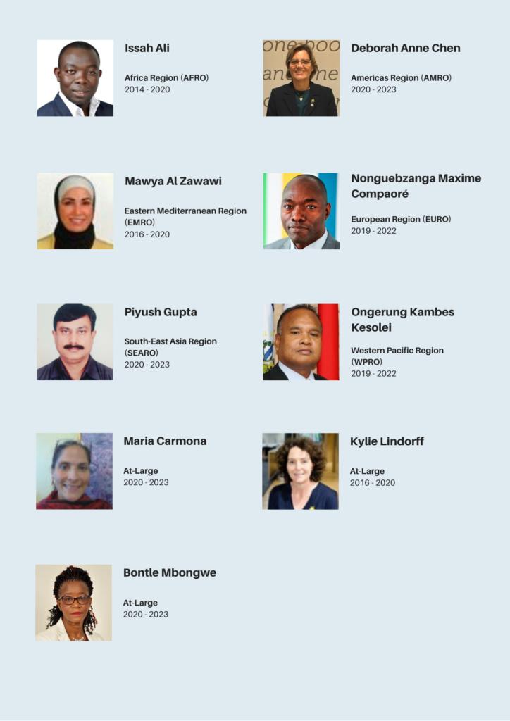Board members as of January 2020